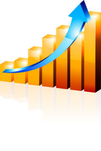 Tracking key performance indicators with Retail Budgeting software