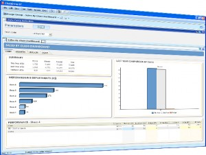 Retail analytics with robust real time reporting