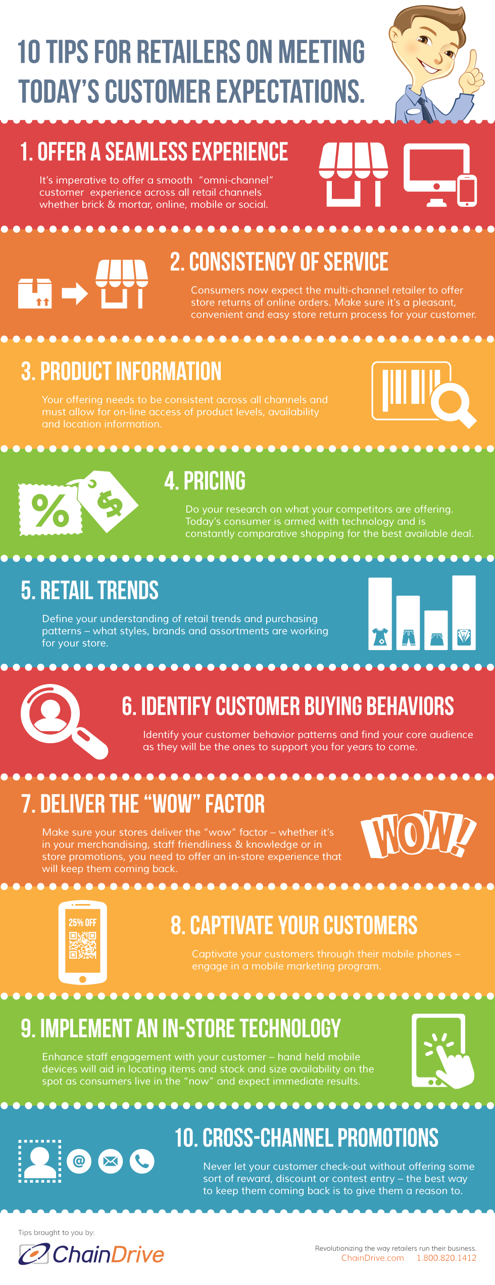 TEN TIPS FOR RETAILERS ON MEETING TODAY'S CUSTOMER EXPECTATIONS.