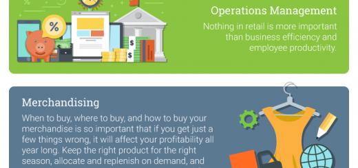 8 Solutions pour Qu'avez votre commerce de détail