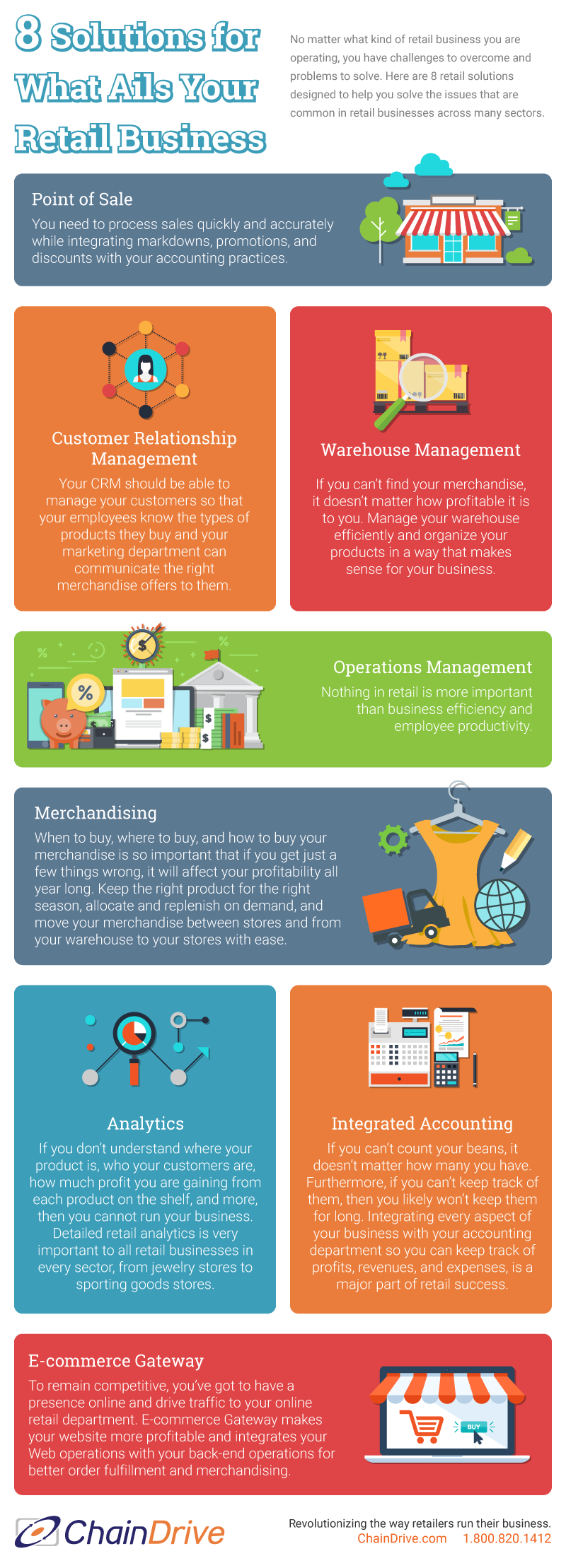 8 Solutions for What Ails Your Retail Business